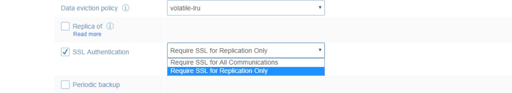 Replic-of Encryption