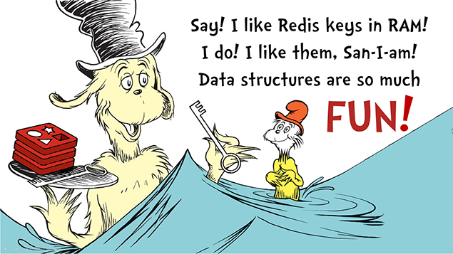 Say! Data structures are so much FUN!