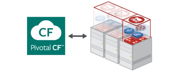 redis-labs-for-pivotal-cloud-foundry