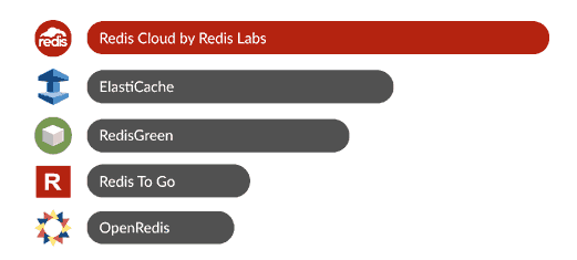 Redis Labs - Home of Open Source and Enterprise Redis | Redis Labs