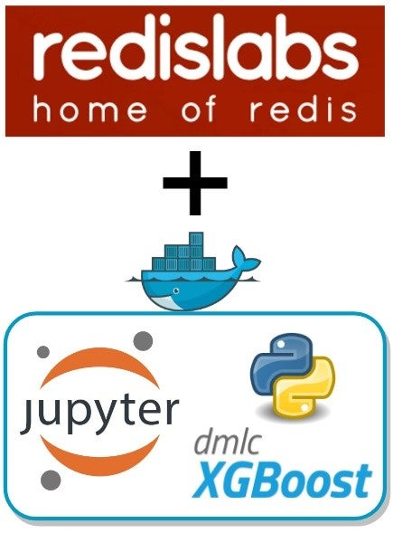 Running a Machine Learning Data Store on Redis Labs | Redis Labs