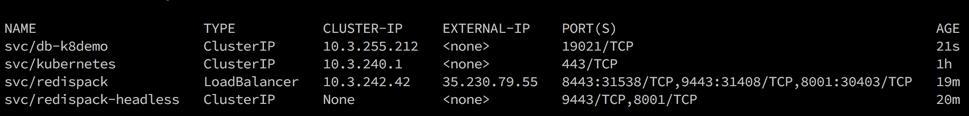 Redis Enterprise Kubernetes db-k8demo database