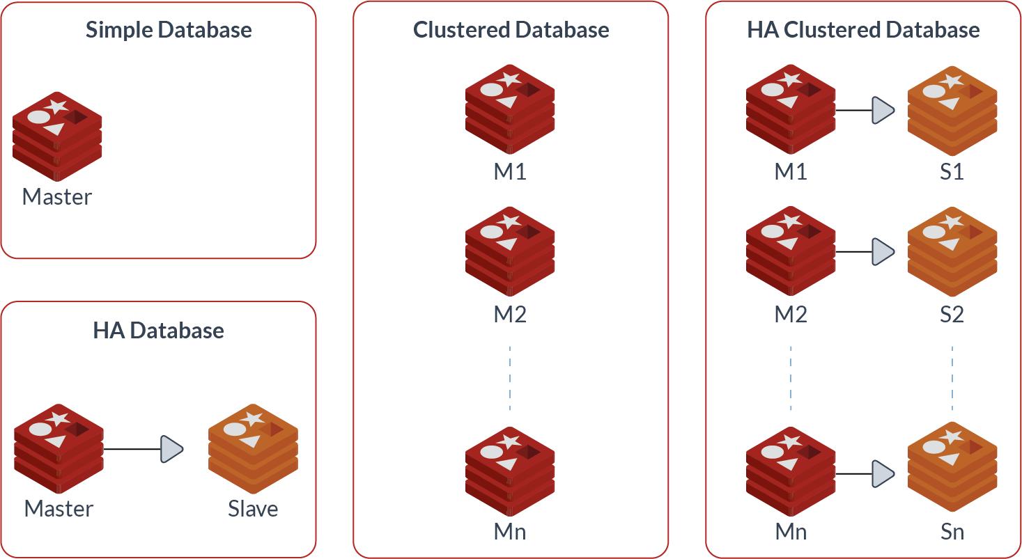 diagram-redis-enterprise-cluster
