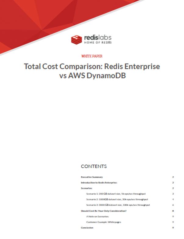 Total Cost Comparison: Redis Enterprise vs AWS Dynamodb