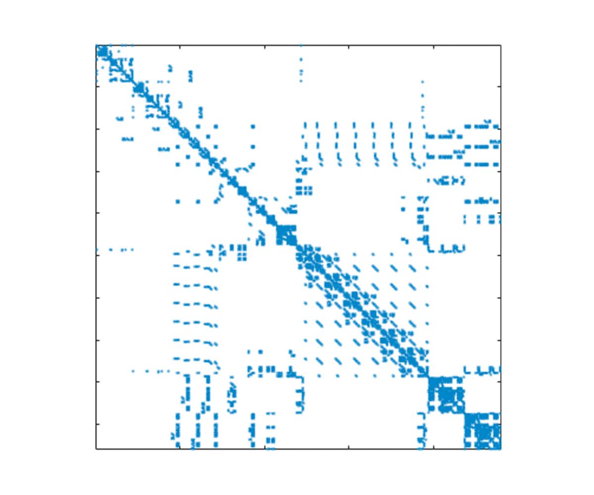 Redis Graph