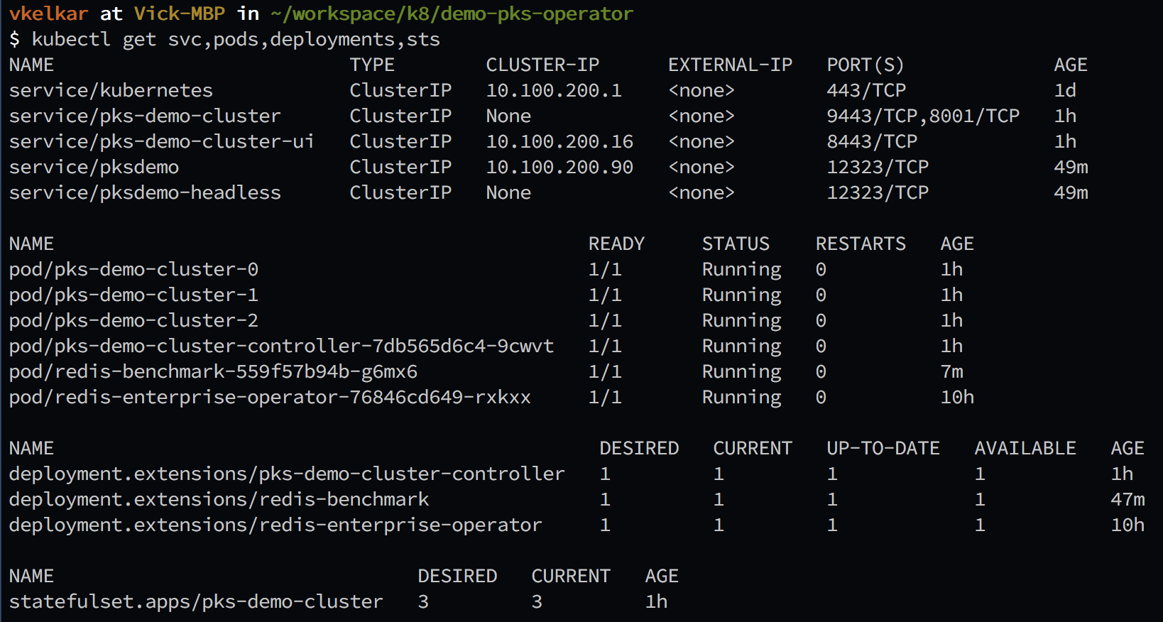 Three-node Redis Enterprise deployment footprint