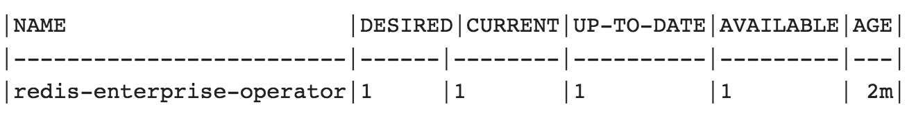 redis-enterprise-deployment-response