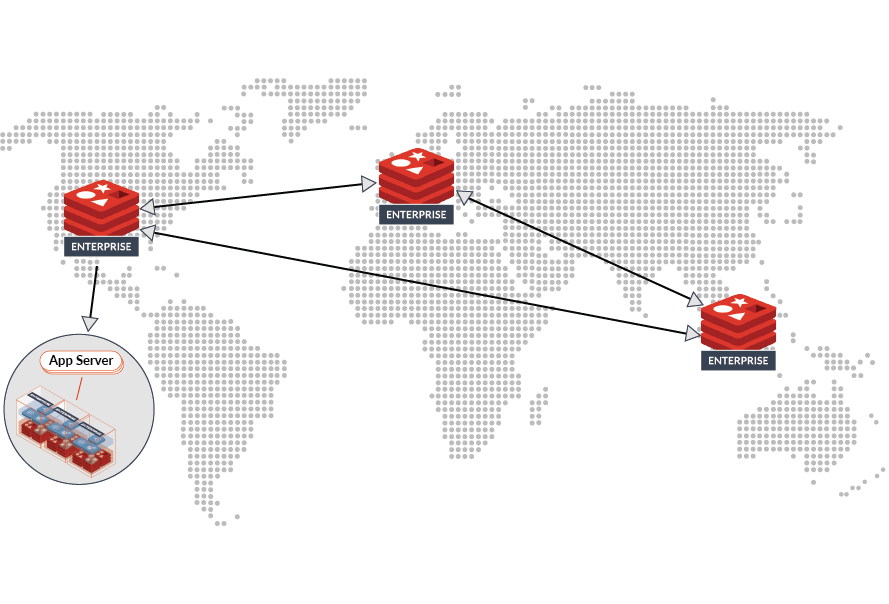 Active-Active Geo Distribution