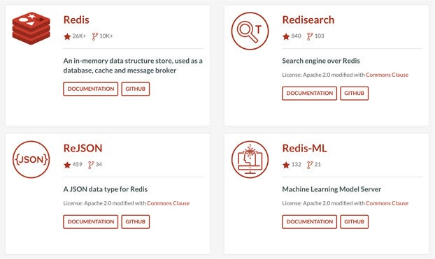 Redis Community Projects