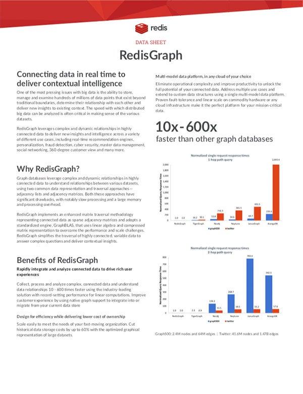 RedisGraph Datasheet
