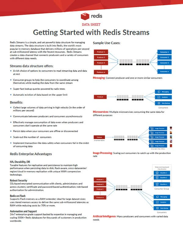 Getting Started with Redis Steams