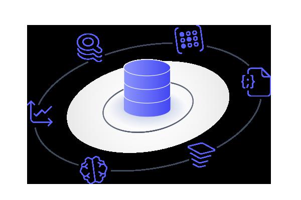Redis Enterprise modules around a database