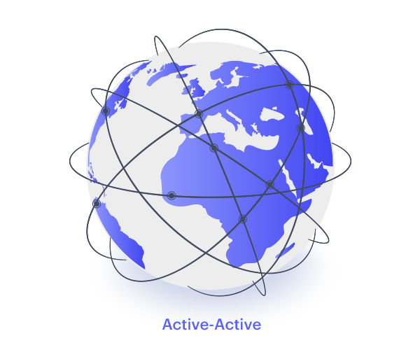 A globe with lines going around it and the words Active-Active