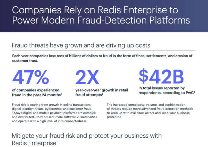 Companies Rely on Redis Enterprise to Power Modern Fraud-Detection Platforms