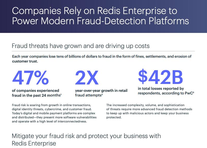 Companies Rely on Redis Enterprise to Power Modern Fraud-Detection Platforms datasheet