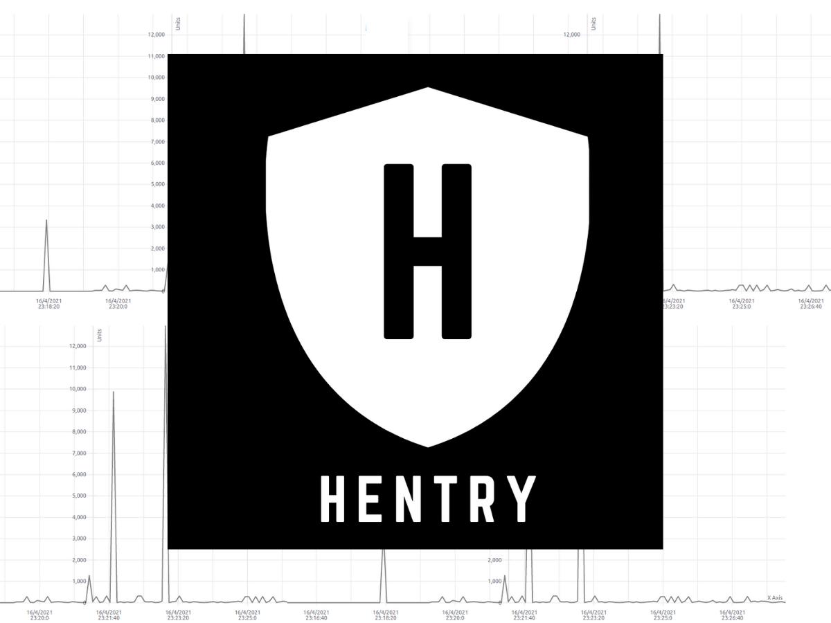 hentry